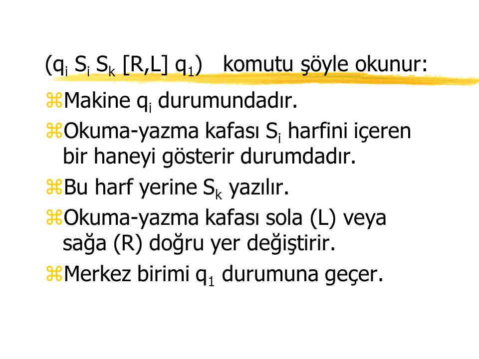 (qi Si Sk [R,L] q1) komutu şöyle okunur: